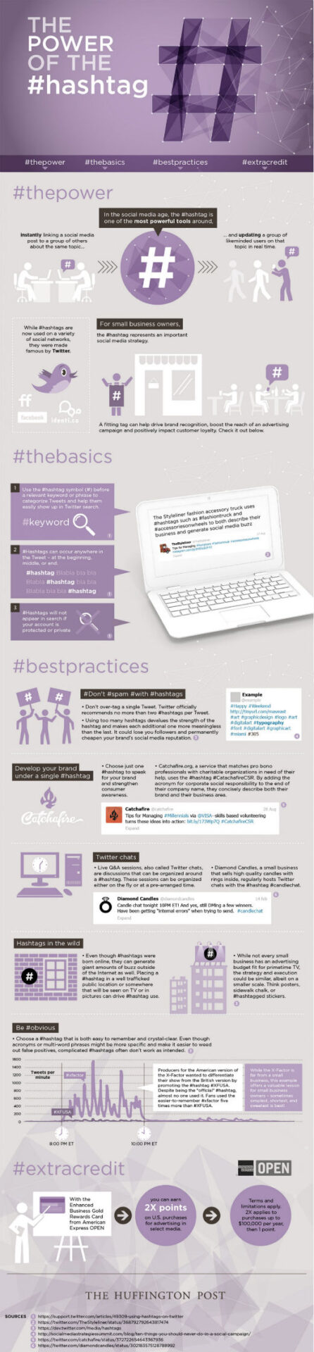 using hashtags for small business