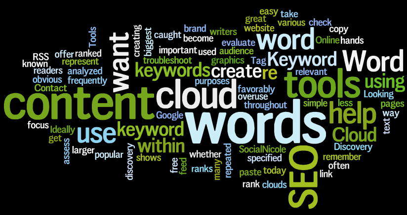 word cloud tools for keyword discovery
